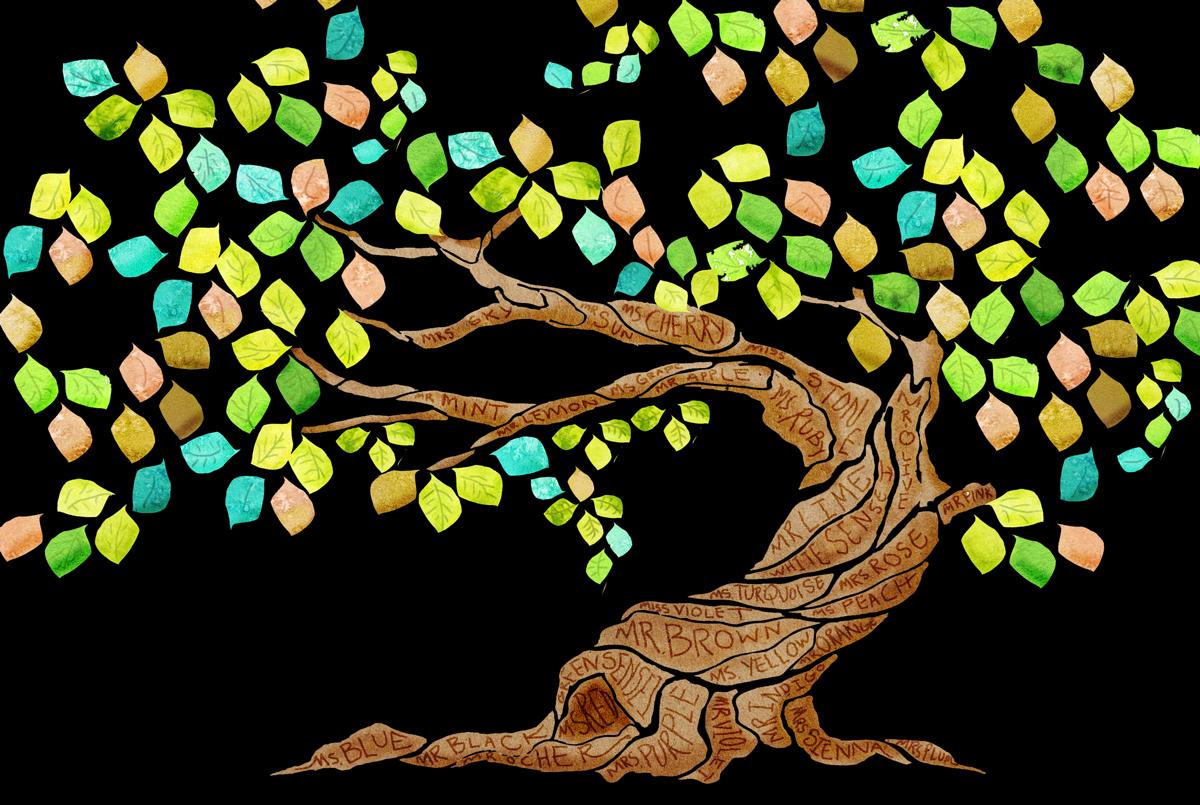 Name Tree